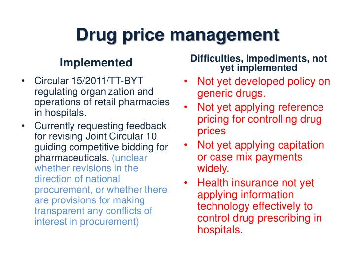 Drug price management