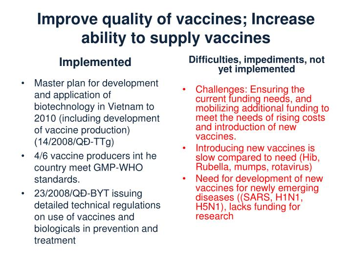 Improve quality of vaccines; Increase ability to supply vaccines