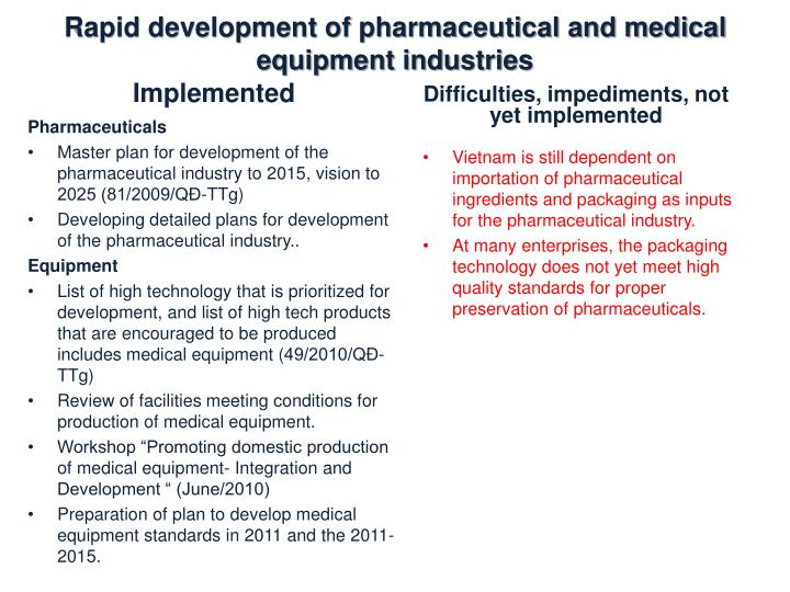 Rapid development of pharmaceutical and medical equipment industries