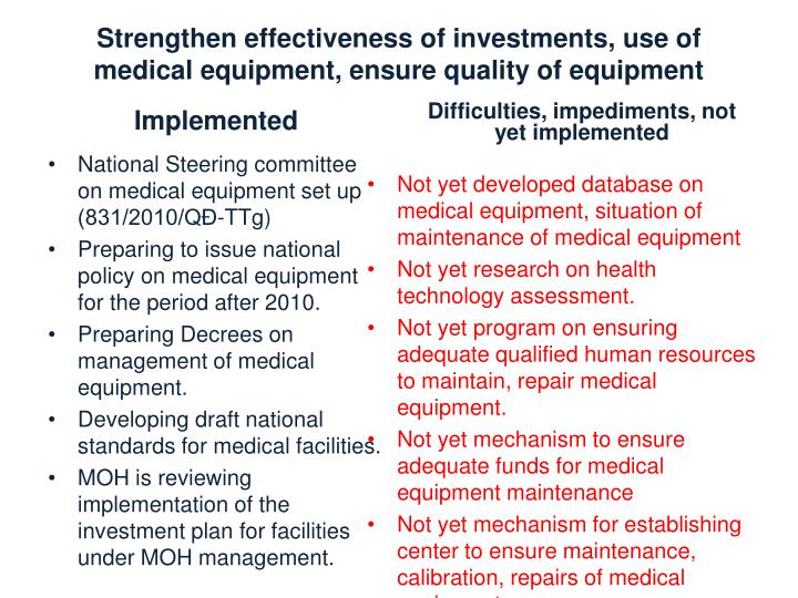 Strengthen effectiveness of investments, use of medical equipment, ensure quality of equipment