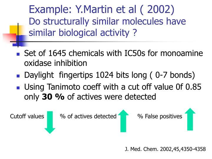 Example: Y.Martin et al ( 2002)
