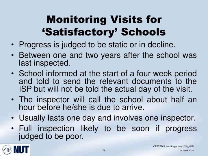 Monitoring Visits for 'Satisfactory' Schools