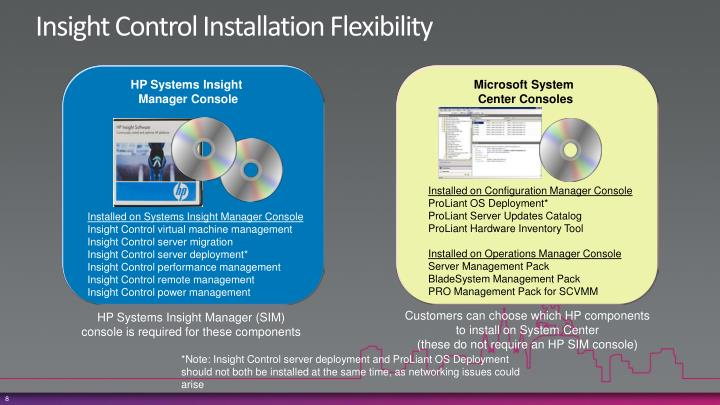 Insight Control Installation Flexibility
