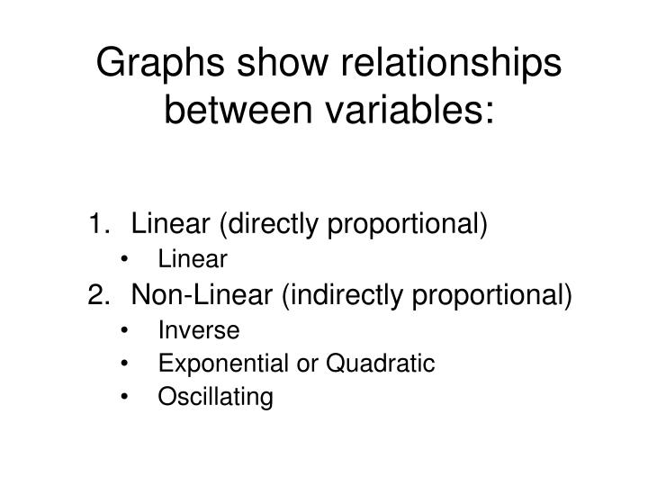 how to tell the relationships between variables