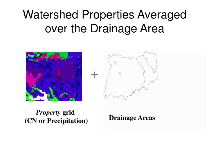 Watershed Properties Averaged over the Drainage Area