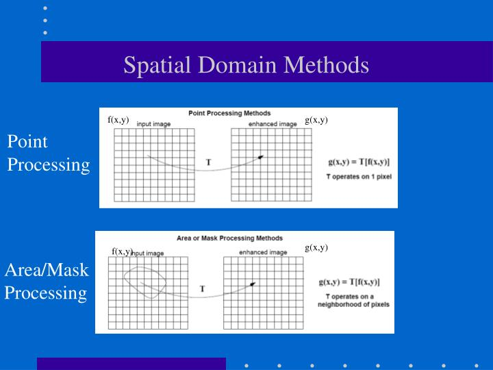 Spatial domain methods