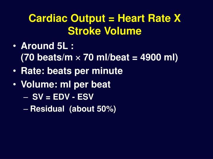 Cardiac Output = Heart Rate X Stroke Volume