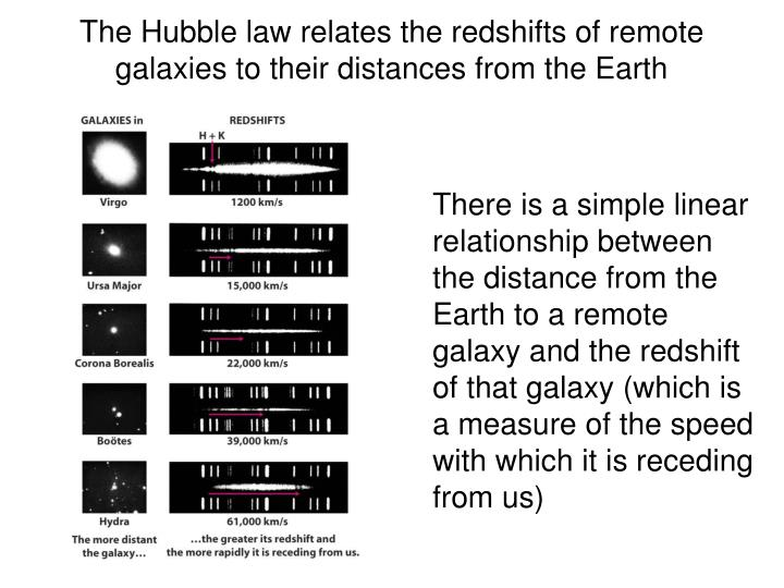 the hubble law is a relationship between