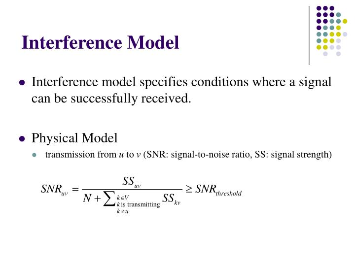 Interference Model
