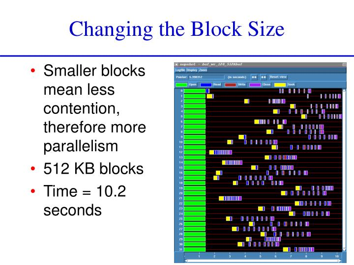 Changing the Block Size