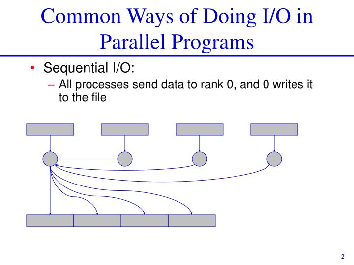 Common Ways of Doing I/O in Parallel Programs