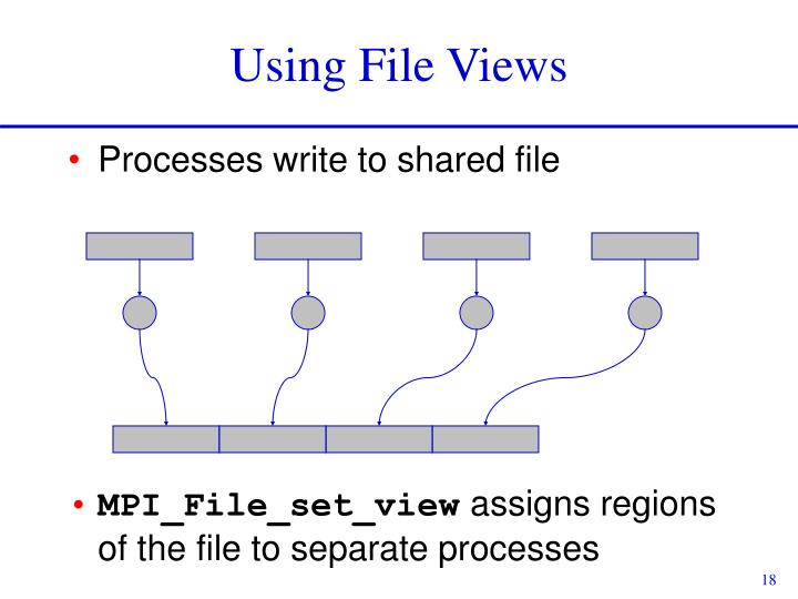 Using File Views