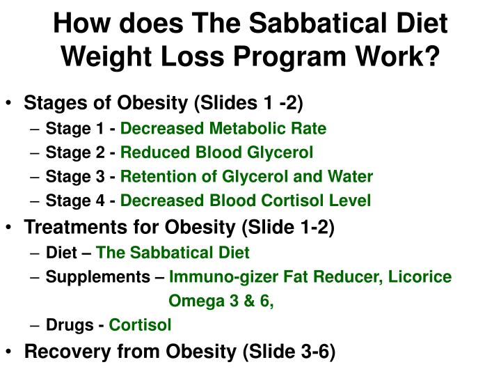 How does The Sabbatical Diet Weight Loss Program Work?