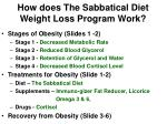 how does the sabbatical diet weight loss program work