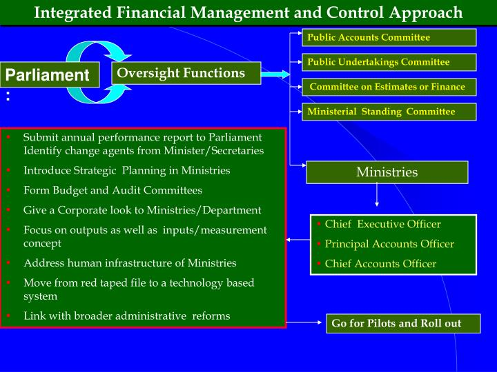 Integrated Financial Management and Control Approach