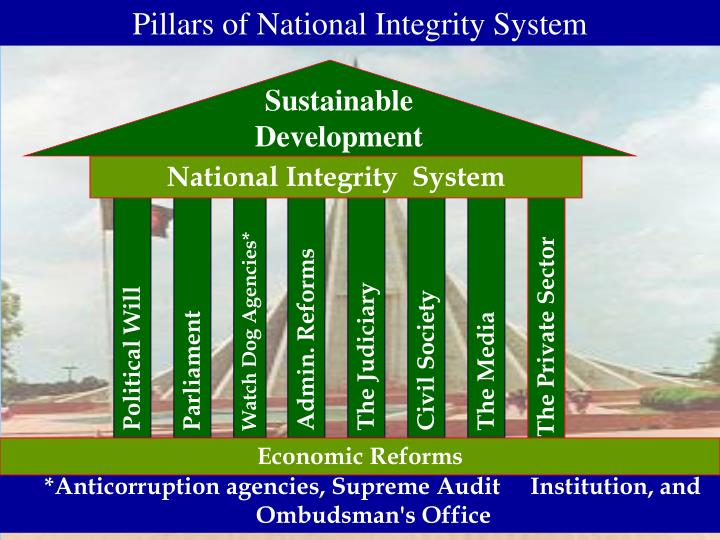 Pillars of National Integrity System