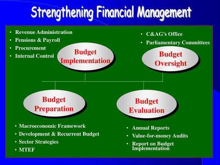 Revenue Administration