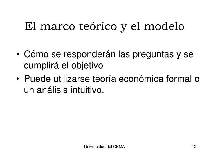 El marco teórico y el modelo