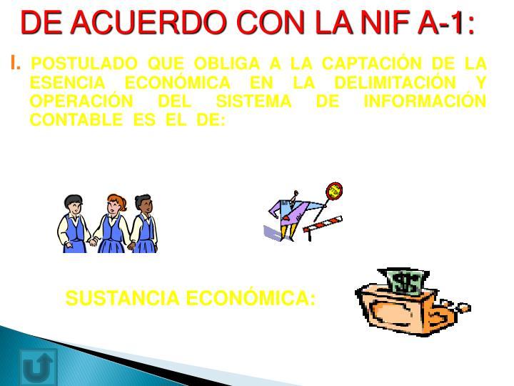 DE ACUERDO CON LA NIF A-1: