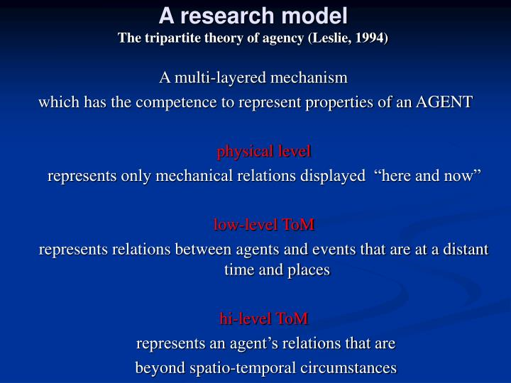 A research model