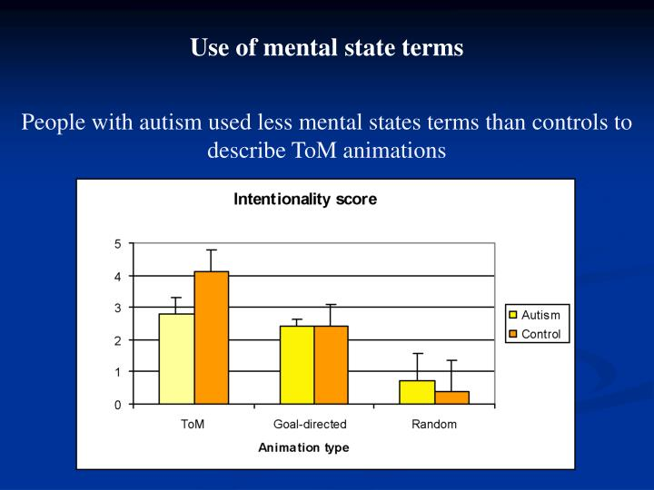 Use of mental state terms