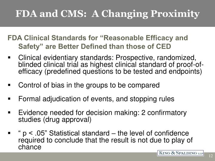 FDA and CMS:  A Changing Proximity