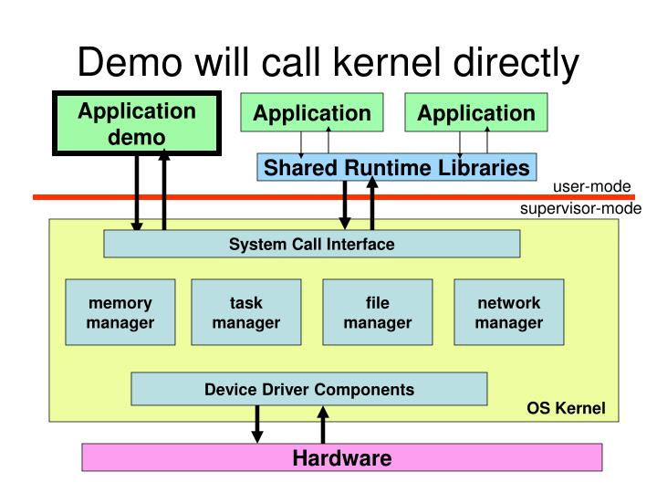 Demo will call kernel directly