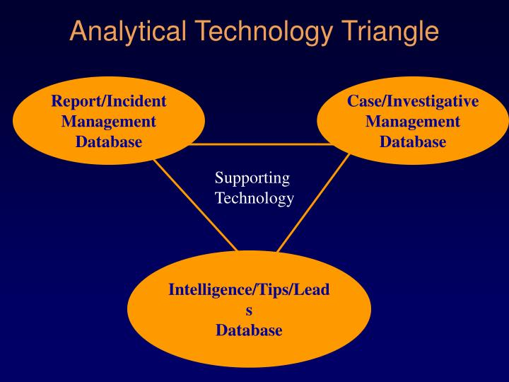 Analytical Technology Triangle