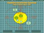 capability based global expansion tallman fladmoe lindquist 20025