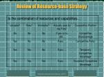 review of resource base strategy9