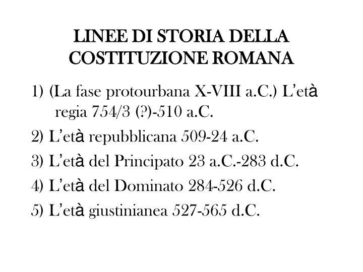 LINEE DI STORIA DELLA COSTITUZIONE ROMANA