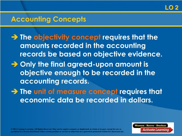 Accounting Concepts