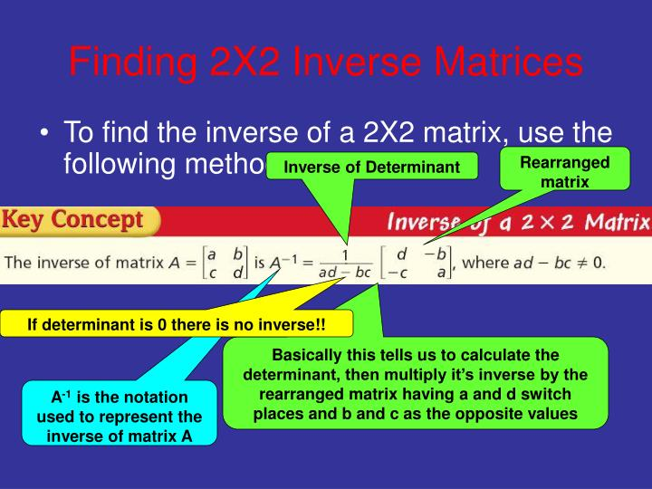 Finding 2X2 Inverse Matrices
