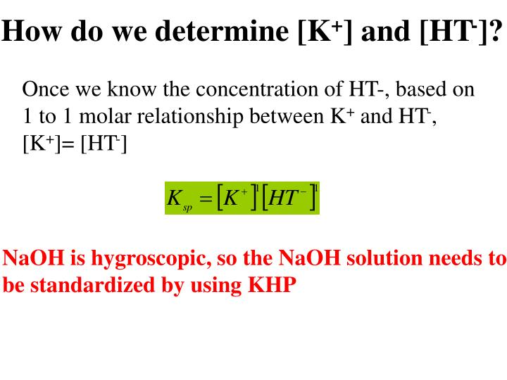 How do we determine [K