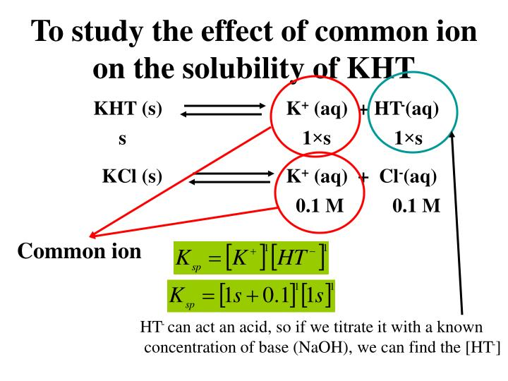 To study the effect of common ion on the solubility of KHT