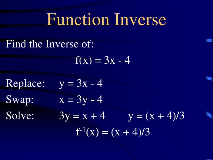 Function Inverse