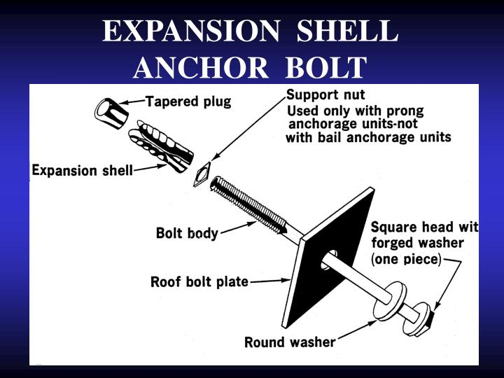 EXPANSION  SHELL        ANCHOR  BOLT