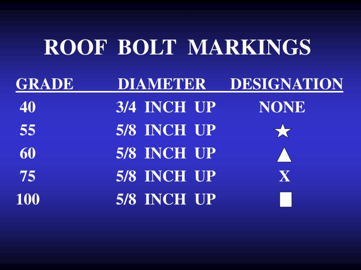 ROOF  BOLT  MARKINGS
