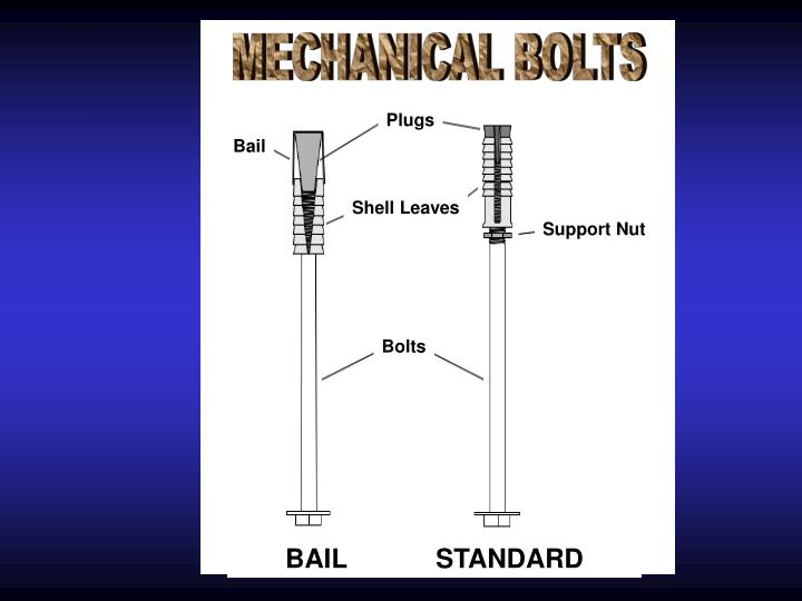 MECHANICAL BOLTS