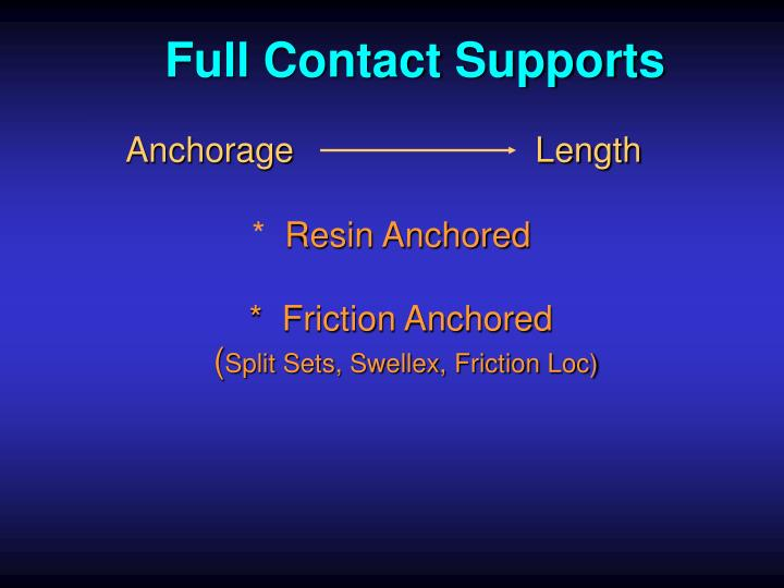 Full Contact Supports