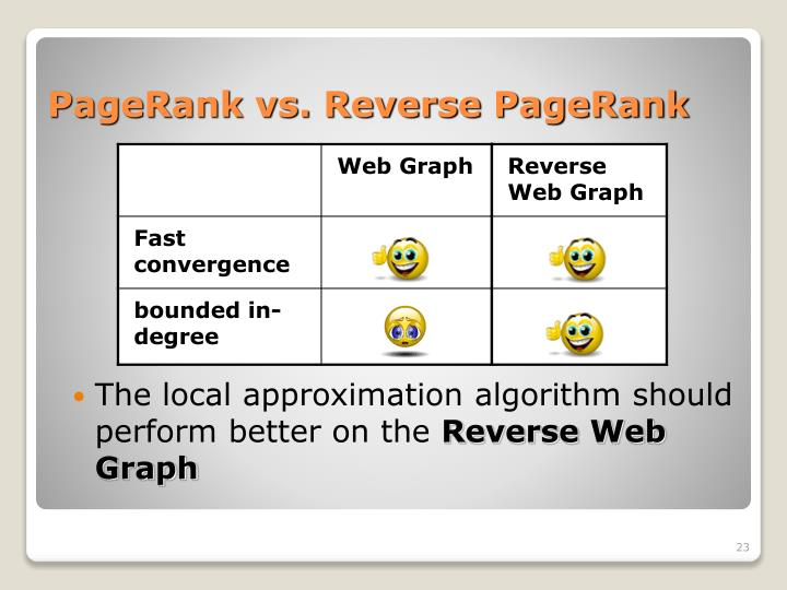PageRank vs. Reverse PageRank
