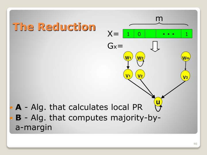 The Reduction