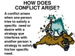 how does conflict arise