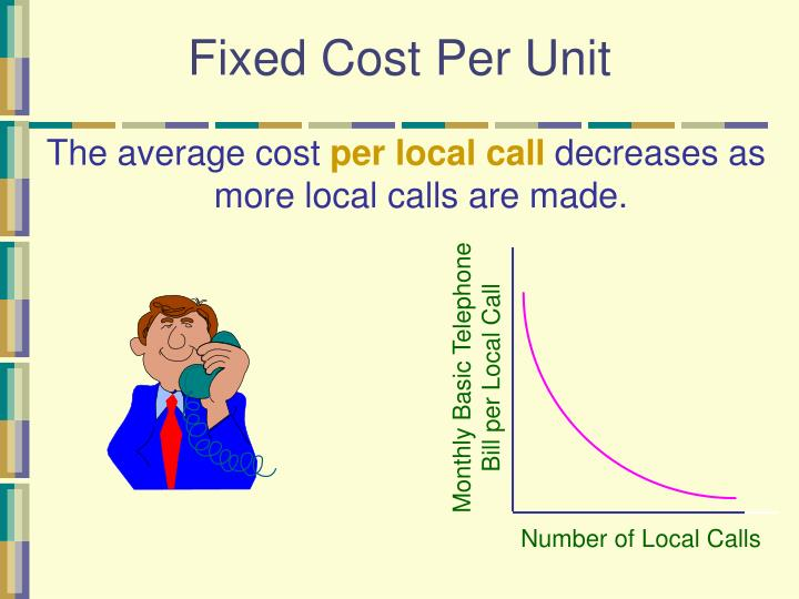 Monthly Basic Telephone Bill per Local Call