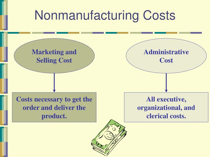 Marketing and Selling Cost