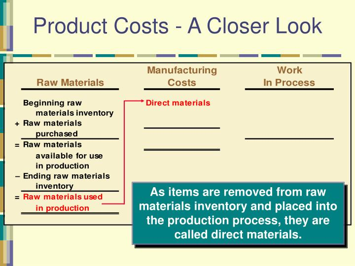 Product Costs - A Closer Look