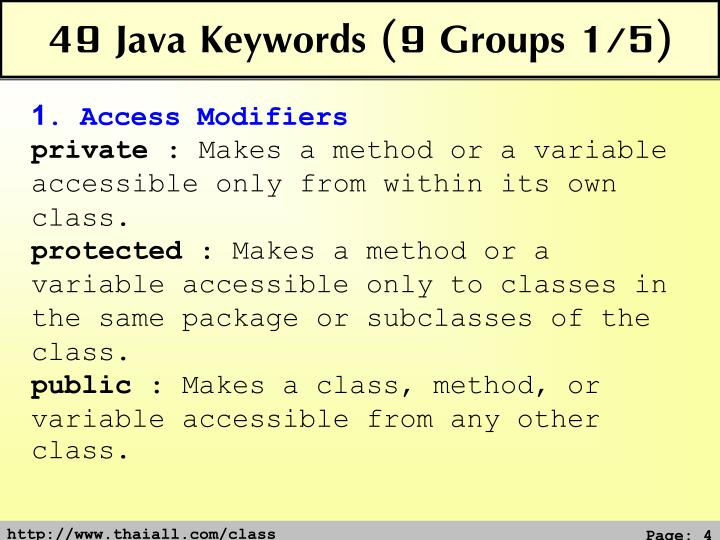 49 Java Keywords (9 Groups 1