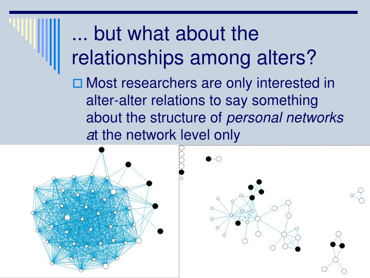 ... but what about the relationships among alters?