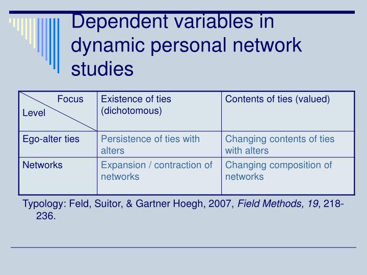 Dependent variables in dynamic personal network studies