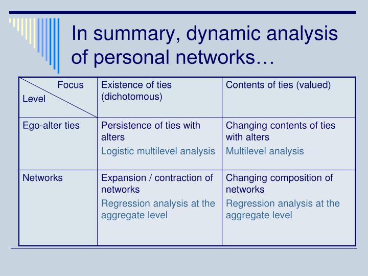 In summary, dynamic analysis of personal networks…